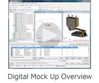 Digital Mock Up - Video Overview