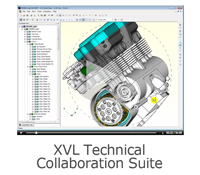 XVL Collaboration Suite